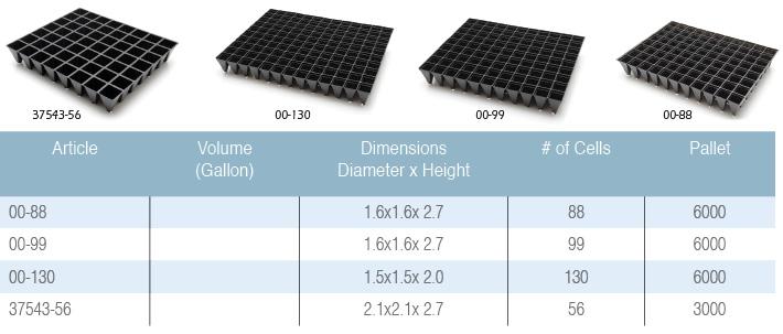 SeedlingandPlantationTrays-Table2